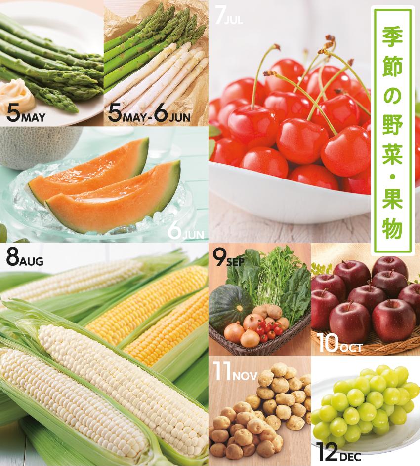 季節の野菜・果物ギフトをもっとみる